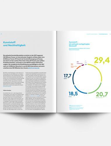 Röchling Nachhaltigkeitsbericht